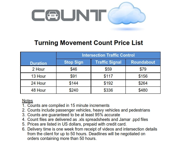 Count Cloud - We Turn YOUR Videos into Traffic Data - Pricing Matrix