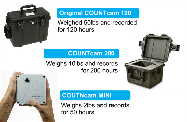 Product-Image-COUNTcam-History
