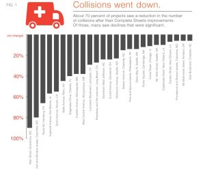 collisiongraph