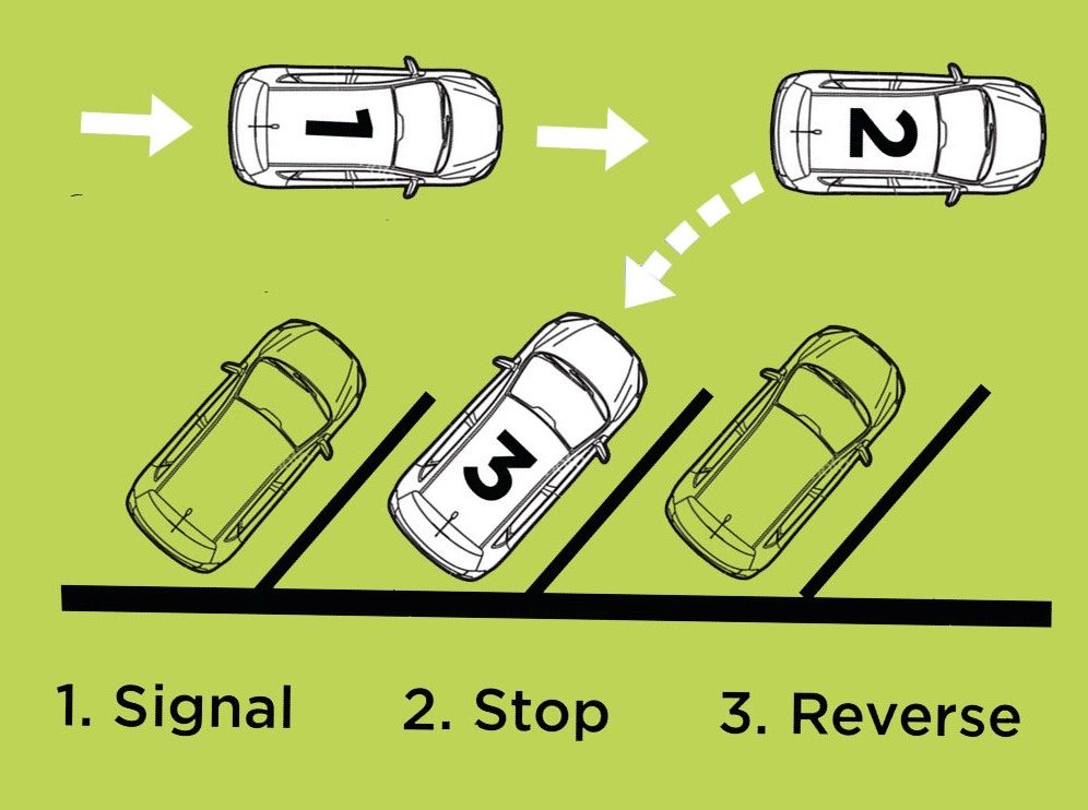 Introduction To Back In Angle Parking Mikeontraffic