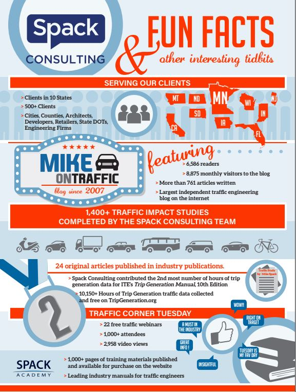 Spack Consulting Infographic